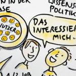 Anja Weiss, Graphic Recording, zeichnen, Zeichenagentur, Hannover