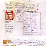 Graphic Recording, Anja Weiss, Hannover, zeichenagentur, zeichnen