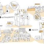 Illustration, Anja Weiss, Hannover, zeichenagentur, zeichnen, Customer-Journey
