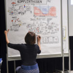 Fotos Thorsten Scherz, Spectaris; Lab.Vision 2017, Zukunftsradar für die Laborindustrie; Baykomm Communication Center; Fotograf Thorsten Scherz, Anja Weiss Hannover, Zeichenagentur, Graphic Recording, Illustration