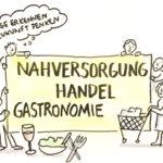 Graphic Recording, Anja Weiss, Hannover, zeichenagentur, zeichnen, Stadtentwicklung, Bochum-Gerthe