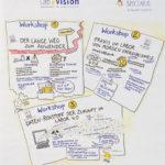 Labvision, SPECTARIS, live, Labvolution, Graphic Recording, Anja weiss, zeichnen, zeichenagentur, Hannover, Fachkonferenz, Labvision, Laborindustrie