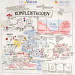 Labvision, Graphic Recording, Anja weiss, zeichnen, zeichenagentur, Hannover, Fachkonferenz, Labvision, Laborindustrie