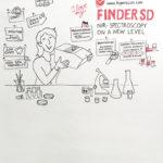 Labvolution4a_kl, hiperscan, Finder SD, live zeichnen, Anja Weiss, Graphic Recording, Zeichenagentur.de, Illustration, Messe, Messezeichnen
