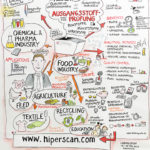 Labvolution_1_kl, hiperscan,, Messe, Messezeichnen, Finder SD, live zeichnen, Anja Weiss, Graphic Recording, Zeichenagentur.de, Illustration