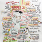 Labvolution_2_kl, hiperscan,, Messe, Messezeichnen, Finder SD, live zeichnen, Anja Weiss, Graphic Recording, Zeichenagentur.de, Illustration
