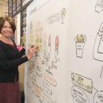 Conti HR 8, Anja Weiss, Hannover, Zoo, Graphic Recording, zeichnen, Continental, HR, Conference, Zeichenagentur