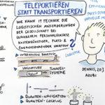 GraphicRecordingDatteln17_kl6, Graphic Recording, zeichnen, Zukunftsstadt, Anja Weiss, Bilder, live-zeichnen, Recklinghausen, Zeichenagentur, Hannover