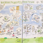 Nachhaltigkeit 1_kl, Graphic Recording, Tanja Föhr, Tanja Wehr, Anja Weiss, zeichnen, Nachhaltigkeitsstrategie, Umweltministerium Niedersachsen, visualisieren, Visualisierung, Hannover