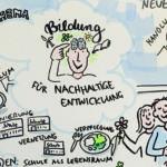 Nachhaltigkeit 8_kl, Graphic Recording, Tanja Föhr, Tanja Wehr, Anja Weiss, zeichnen, Nachhaltigkeitsstrategie, Umweltministerium Niedersachsen, visualisieren, Visualisierung, Hannover