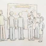 Prosoz 3, Prozessbegleitung, Graphic Recording, Anja Weiss, agil, zeichnen