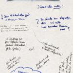 Prosoz 4, Prozessbegleitung, Graphic Recording, Anja Weiss, agil, zeichnen