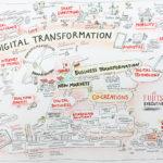 Fujitsu_dataport_kl, Graphic Recording, Anja Weiss, zeichnen, Visualisieren, Hannover
