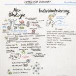 IHK_4_kl, IHK Mittleres Ruhrgebiet, Workshop Zukunftstag, Graphic Recording, Anja Weiss, zeichnen, Visualisieren, Hannover