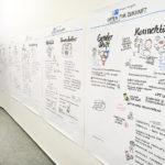 IHK_9_kl, IHK Mittleres Ruhrgebiet, Workshop Zukunftstag, Graphic Recording, Anja Weiss, zeichnen, Visualisieren, Hannover