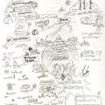 Skizze Nachhaltigkeit_kl