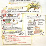 Baedertag1_kl, Graphic Recording, Impulsvortäge, zeichnen, Anja Weiss, Zeichenagentur.de
