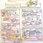 Baedertag2_kl, Graphic Recording, Impulsvortäge, zeichnen, Anja Weiss, Zeichenagentur.de