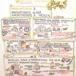 Baedertag3_kl, Graphic Recording, Impulsvortäge, zeichnen, Anja Weiss, Zeichenagentur.de
