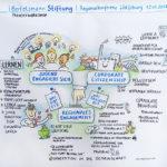 BertelsmannStiftung_kl_1