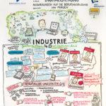 GR_Datteln8_11_17_kl, Digitalisierung, Industrie 4.0, Ausbildung, Berufsbildung, ,Anja Weiss, Hannover, zeichnen, Graphic Recording,