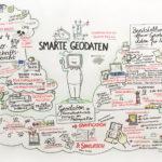 Geodaten_ruhr_kl_2, Metropole Ruhr, digitale Zeitalter, Geodaten, Schlüsselrolle, smarte Region, Geodaten, Anja Weiss, Zeichnen, Produkte, Kommunikationstechnologie, Dienstleistungen, smart Government, Tagung, Graphic Recording, Vorträge