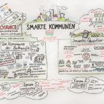 Geodaten_ruhr_kl_6.jpg, Metropole Ruhr, digitale Zeitalter, Geodaten, Schlüsselrolle, smarte Region, Geodaten, Anja Weiss, Zeichnen, Produkte, Kommunikationstechnologie, Dienstleistungen, smart Government, Tagung, Graphic Recording, Vorträge