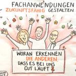 ITN_1_kl, Graphic Recording, Unternehmensentwicklung, zeichnen, Workshops, Hannover