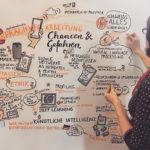 Webdays Anja_kl, Berlin, Anja Weiss, Hannover, zeichnen, Graphic Recording, Digitalisierung. Politik, Hacker-Ethik, Fake News, Fairness im Netz, Überwachung, digitale Selbstbestimmung