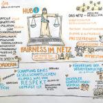 Webdays17_1_kl, Berlin,Anja Weiss, Hannover, zeichnen, Graphic Recording, Digitalisierung. Politik, Hacker-Ethik, Fake News, Fairness im Netz, Überwachung, digitale Selbstbestimmung, Action Labs