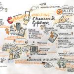 Webdays17_2_kl, Berlin,Anja Weiss, Hannover, zeichnen, Graphic Recording, Digitalisierung. Politik, Hacker-Ethik, Fake News, Fairness im Netz, Überwachung, digitale Selbstbestimmung