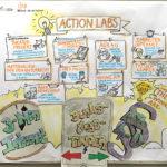 Webdays17_3_kl, Berlin,Anja Weiss, Hannover, zeichnen, Graphic Recording, Digitalisierung. Politik, Hacker-Ethik, Fake News, Fairness im Netz, Überwachung, digitale Selbstbestimmung, Action Labs