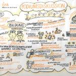 Webdays17_5_kl, Berlin,Anja Weiss, Hannover, zeichnen, Graphic Recording, Digitalisierung. Politik, Hacker-Ethik, Fake News, Fairness im Netz, Überwachung, digitale Selbstbestimmung, Podiumsdiskussion