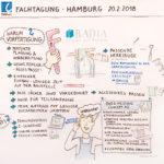 Badia4_kl, Graphic Recording, Fachtag, Konferenz, zeichnen, visualisieren, Anja Weiss, Hannover, Zukunftsthemen, Digitalisierung, Produkt