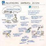 Badia5_kl, Graphic Recording, Fachtag, Konferenz, zeichnen, visualisieren, Anja Weiss, Hannover, Zukunftsthemen, Digitalisierung, Produkt