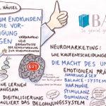 Badia6_Ausschnitt_kl, Graphic Recording, Fachtag, Konferenz, zeichnen, visualisieren, Anja Weiss, Hannover, Zukunftsthemen, Digitalisierung, Produkt