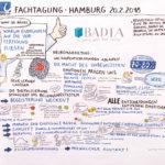 Badia6_kl, Graphic Recording, Fachtag, Konferenz, zeichnen, visualisieren, Anja Weiss, Hannover, Zukunftsthemen, Digitalisierung, Produkt