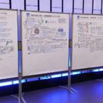 Badia7_kl, Graphic Recording, Fachtag, Konferenz, zeichnen, visualisieren, Anja Weiss, Hannover, Zukunftsthemen, Digitalisierung, Produkt