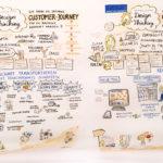 Erfurt_moysig_Wand_kl, Konferenz, Graphic Recording, Prag, Ausland, zeichnen, Anja Weiss, Grafik, Illustration, Hannover, Design Thinking