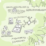 Illu_VWN_kl, Illustration, Anja Weiss, digital, zeichnen, Hannover, Graphic Recording