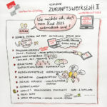 MaxBorn18_kl_1, Graphic Recording, Max-Born-Berufskolleg, Anja Weiss, Workshop, zeichnen, Hannover