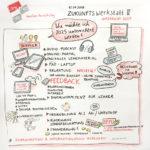 MaxBorn18_kl_3, Graphic Recording, Max-Born-Berufskolleg, Anja Weiss, Workshop, zeichnen, Hannover