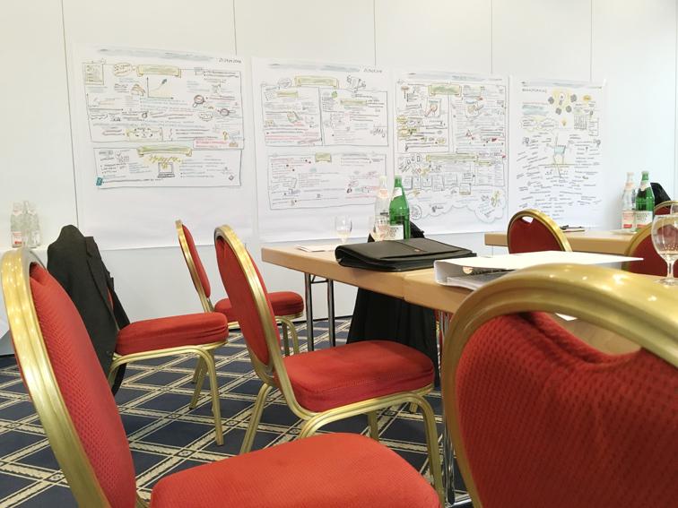 Humanagement_BC_kl, , Konferenz, Graphic Recording, Prag, Ausland, Zeichnen,  Anja Weiss