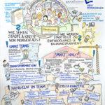 Recklinghausen_Zukunftsstadt_klPEL_6_kl, Graphic Recording, Stadtentwicklung, zeichnen, Bild, Anja Weiss, Hannover, Zeichenagentur, Visualisierung