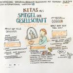 verdiKITA_3_kl, Graphic Recording, Verdi, KITA international, zeichnen, Bild, Anja Weiss, Hannover, Zeichenagentur, Visualisierung