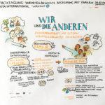 verdiKITA_4_kl, Graphic Recording, Verdi, KITA international, zeichnen, Bild, Anja Weiss, Hannover, Zeichenagentur, Visualisierung