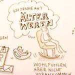 Ideendinner_Coaching2_kl, Graphic Recording, zeichnen, Bild, Anja Weiss, Hannover, Coaching, persönliches Bild, Ideendinner, Waldlichtung