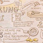 Ideendinner_Coaching3_kl, , Graphic Recording, zeichnen, Bild, Anja Weiss, Hannover, Coaching, persönliches Bild, Ideendinner, Waldlichtung