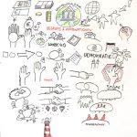Workshop_verdi18_kl2, zeichnen, Sketchnotes und Graphic Recording, Anja Weiss, Verdi Fortbildung, Workshop 2018, Hannover