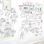 Workshop_verdi18_kl4,zeichnen, Sketchnotes und Graphic Recording, Anja Weiss, Verdi Fortbildung, Workshop 2018, Hannover
